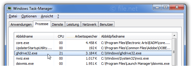 Windows Task-Manager mit ghdrive32