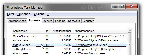 Windows Task-Manager mit gjdrive32