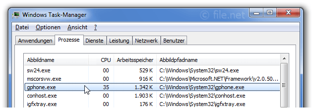 Windows Task-Manager mit gphone
