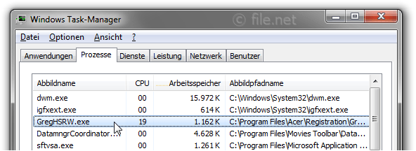 Windows Task-Manager mit GregHSRW