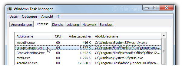 Windows Task-Manager mit groupmanager