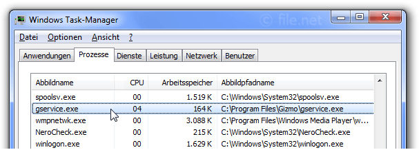 Windows Task-Manager mit gservice