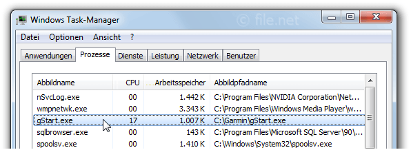 Windows Task-Manager mit gStart