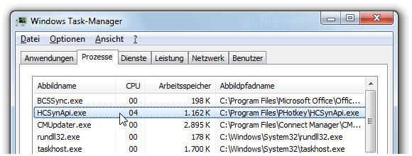 Windows Task-Manager mit HCSynApi