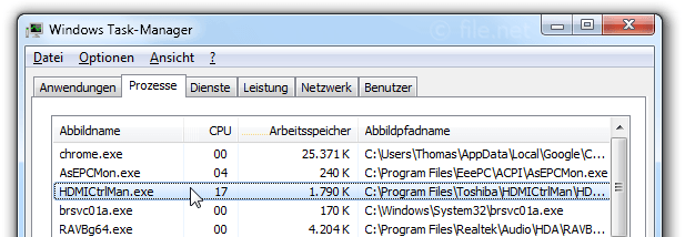 Windows Task-Manager mit HDMICtrlMan