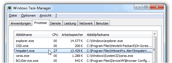 Windows Task-Manager mit hmpalert