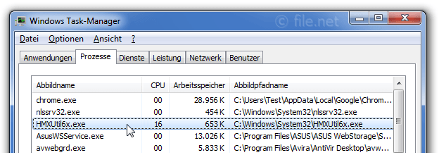 Windows Task-Manager mit HMXUtil6x