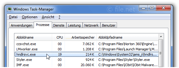 Windows Task-Manager mit hndlrsvc