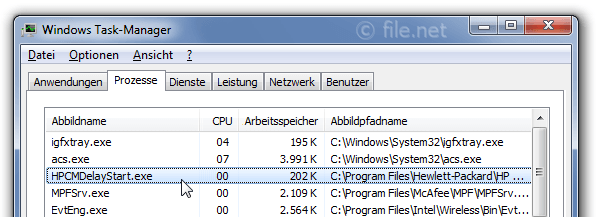 Windows Task-Manager mit HPCMDelayStart