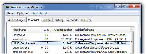 Windows Task-Manager mit hphc_service