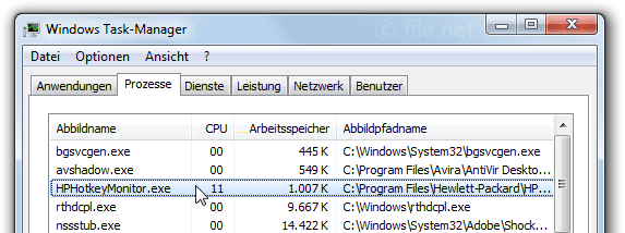 Windows Task-Manager mit hpHotkeyMonitor