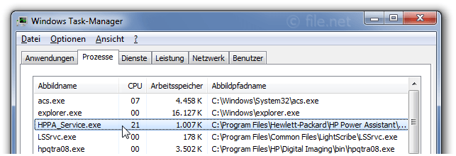 Windows Task-Manager mit HPPA_Service