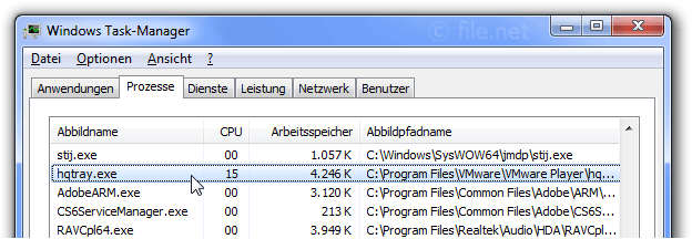 Windows Task-Manager mit hqtray