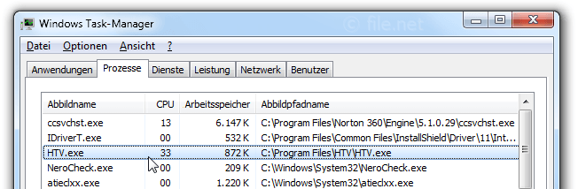 Windows Task-Manager mit HTV