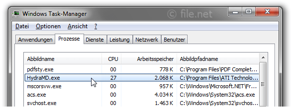 Windows Task-Manager mit HydraMD