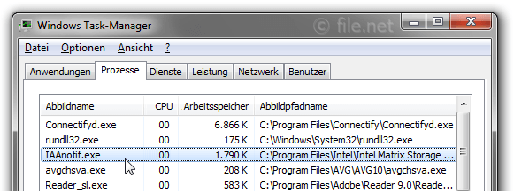 Windows Task-Manager mit IAAnotif