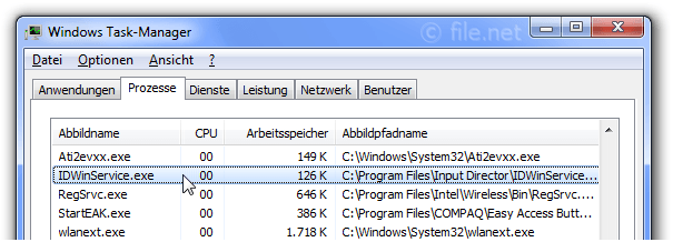 Windows Task-Manager mit IDWinService