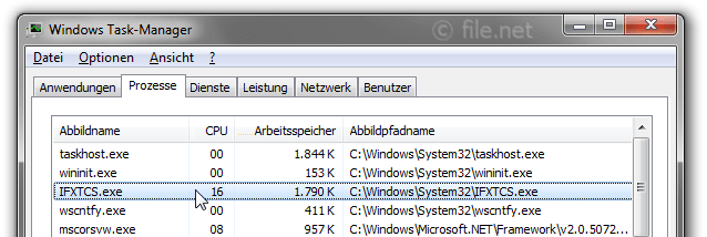 Windows Task-Manager mit IFXTCS