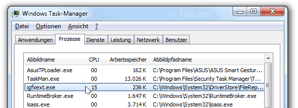 Windows Task-Manager mit igfxext