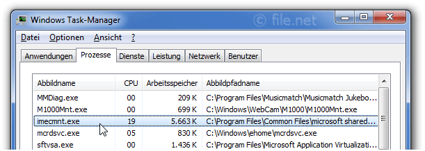 Windows Task-Manager mit imecmnt