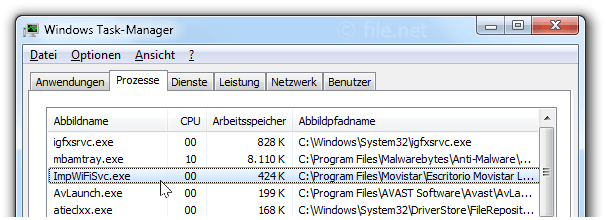 Windows Task-Manager mit ImpWiFiSvc