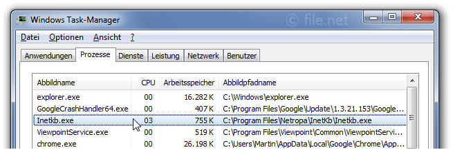 Windows Task-Manager mit Inetkb