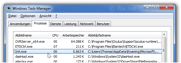 Windows Task-Manager mit init