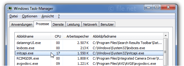 Windows Task-Manager mit initcapi