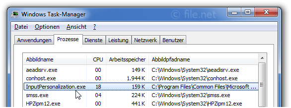 Windows Task-Manager mit InputPersonalization