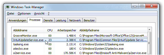 Windows Task-Manager mit IntuitUpdateService