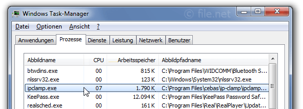 Windows Task-Manager mit ipclamp