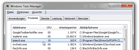 Windows Task-Manager mit ipsecd