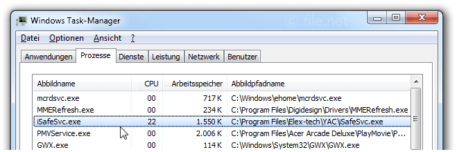 Windows Task-Manager mit iSafeSvc