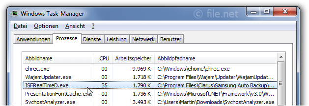 Windows Task-Manager mit ISFRealTimeD