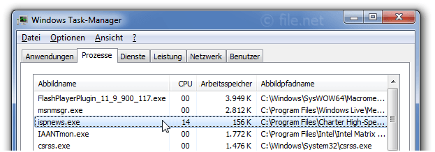 Windows Task-Manager mit ispnews