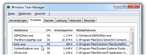 Windows Task-Manager mit issch