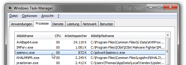 Windows Task-Manager mit issimsvc