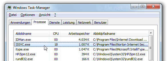 Windows Task-Manager mit ISSVC