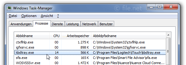 Windows Task-Manager mit kbdtray