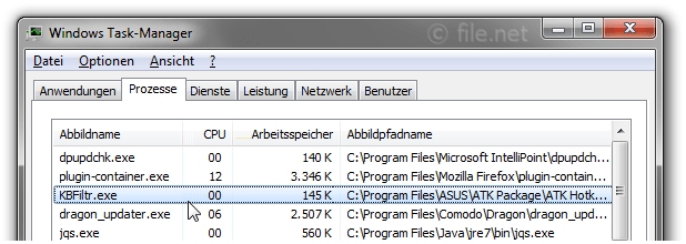 Windows Task-Manager mit KBFiltr