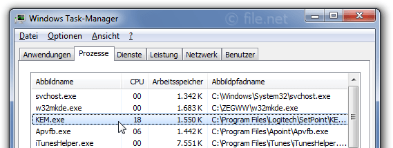Windows Task-Manager mit KEM