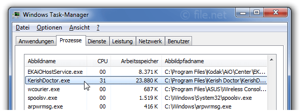 Windows Task-Manager mit KerishDoctor