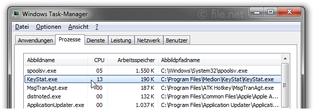 Windows Task-Manager mit KeyStat