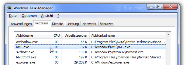 Windows Task-Manager mit KMS