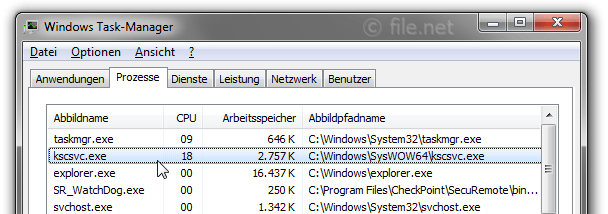 Windows Task-Manager mit kscsvc