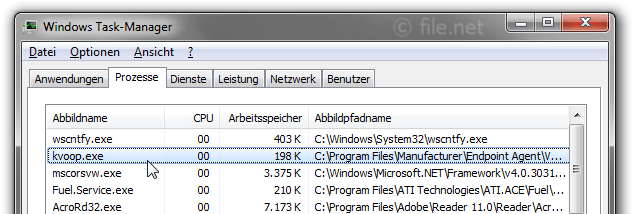 Windows Task-Manager mit kvoop