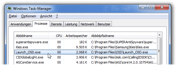 Windows Task-Manager mit Launch_OSD