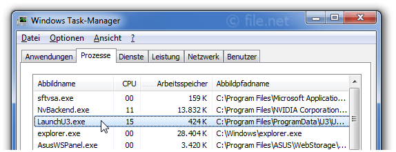Windows Task-Manager mit LaunchU3