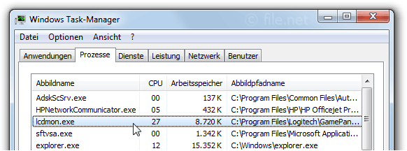 Windows Task-Manager mit LCDMon