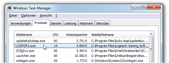Windows Task-Manager mit LCDPOP3